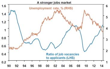 A Stronger Jobs