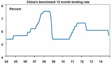 Chinas Benchmark